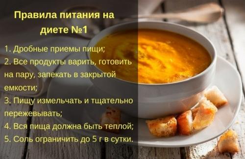 Диета №1 (стол №1): питание при гастрите, язве желудка и двенадцатиперстной кишки