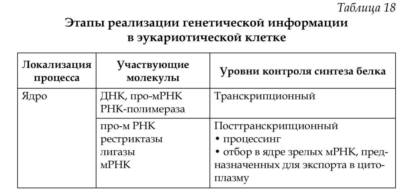 Экспрессия гена - википедия