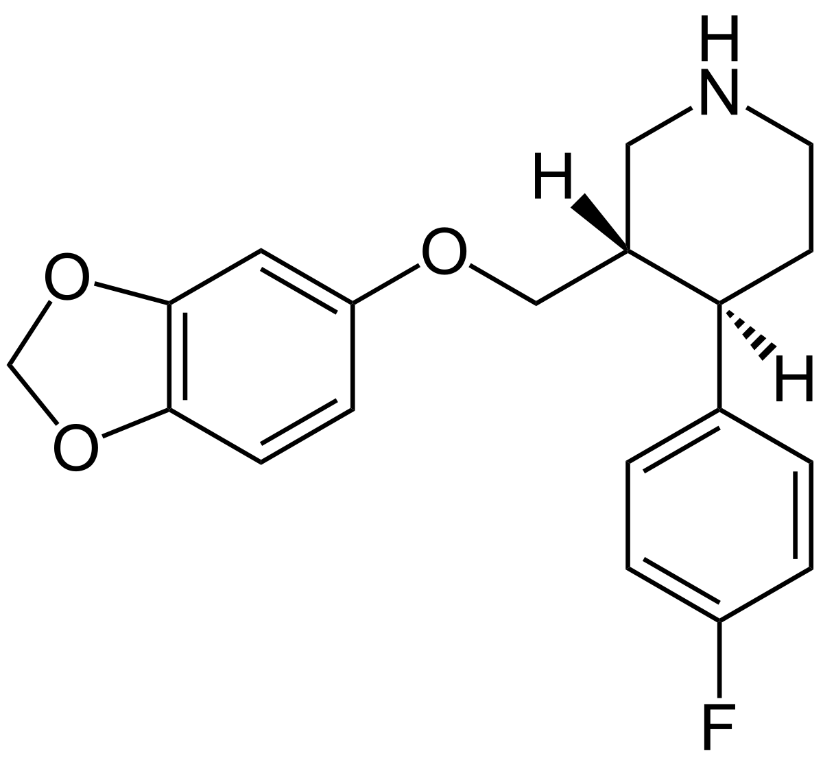 8 показаний к приему таблеток пароксетин