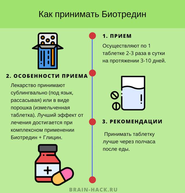 Биотредин отзывы