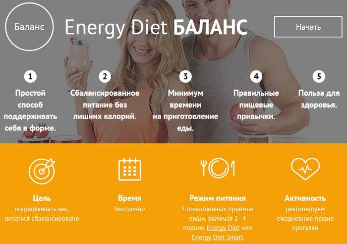 Диеты медицинские и для сброса веса. эффективная диета для похудения. диеты ухудшающие здоровье.