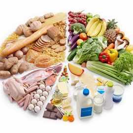 10-ти дневная диета: таблица меню, отзывы, достоинства и недостатки