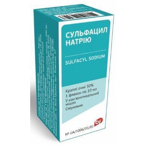 Глазные капли сульфацил натрия - состав, показания для детей и взрослых, побочные действия, цена и аналоги