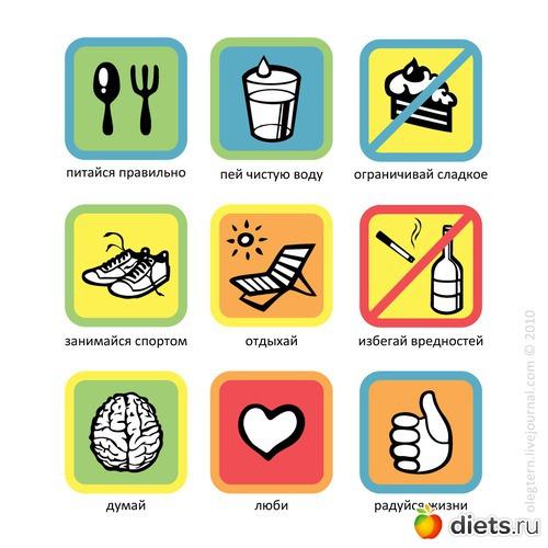 Диета 3 кулака: описание, меню, отзывы и результаты