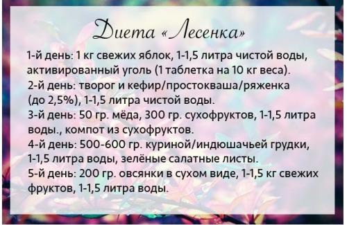 Диета Лесенка Можно Кофе.