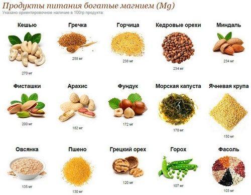 В каких продуктах содержится калий? это нужно знать для составления ежедневного меню