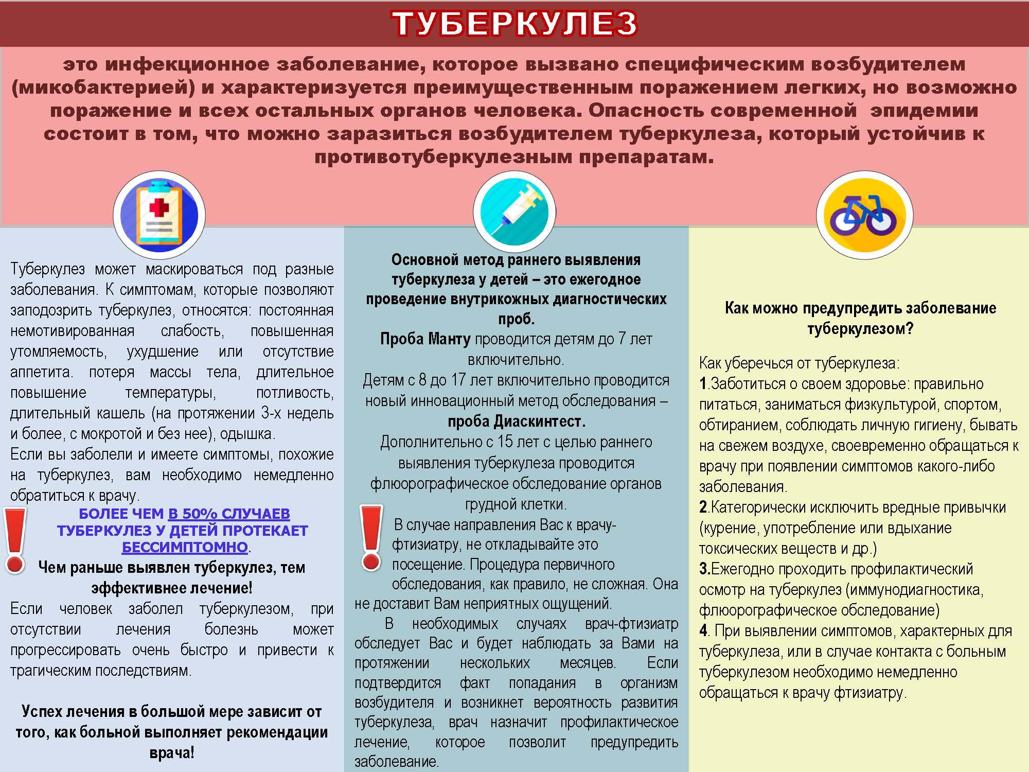 Предупреждение туберкулёза у детей и подростков