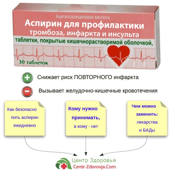 Омарон: инструкция по применению, аналоги и отзывы, цены в аптеках россии