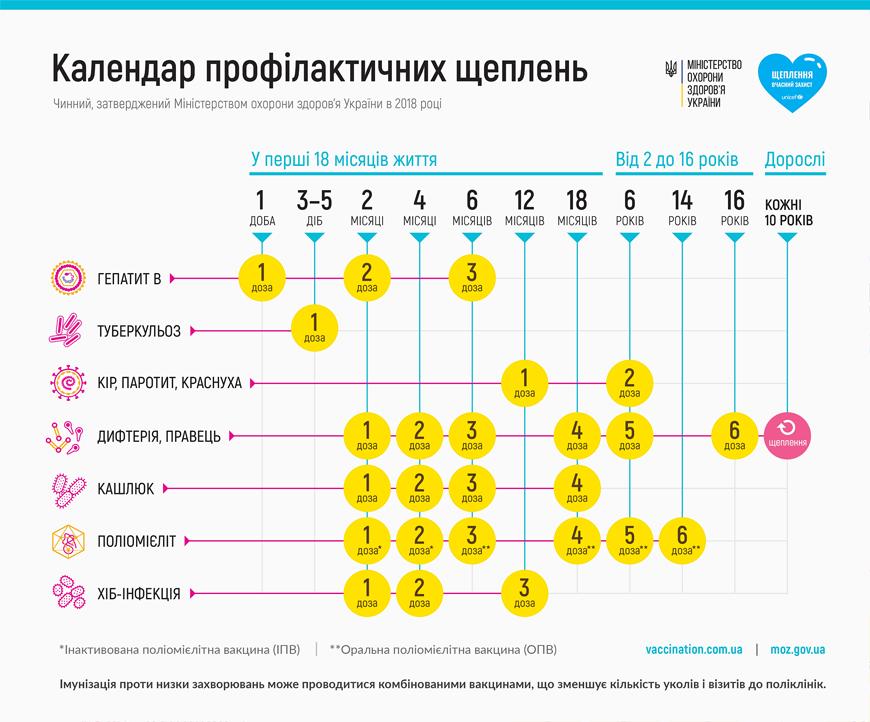 Проба манту - запись пользователя александра (tratianka) в сообществе дети от шести и старше в категории здоровье - babyblog.ru