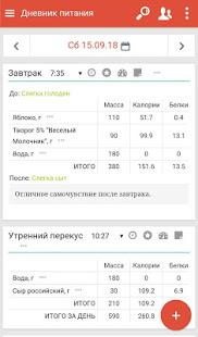 Дневник питания - на diets.ru