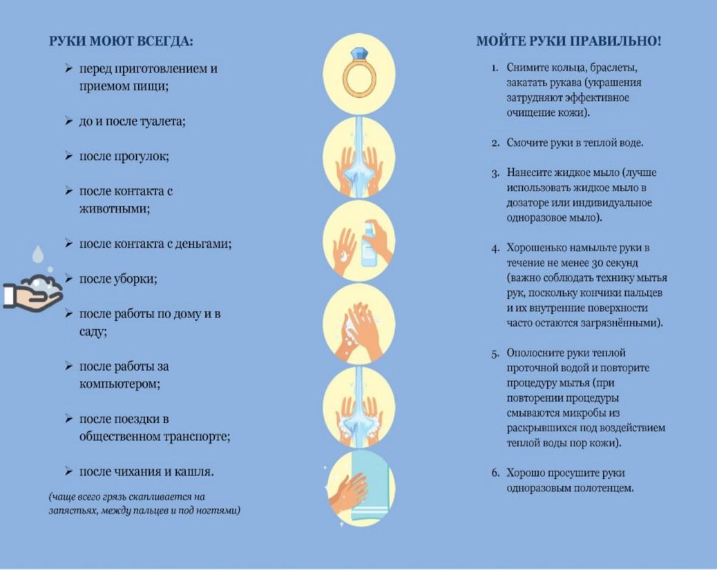Врожденная пневмония у новорожденных: причины и последствия, лечение