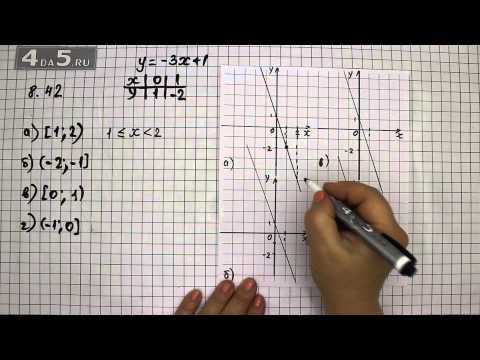 Уколы амбене — инструкция, аналоги, цены и отзывы