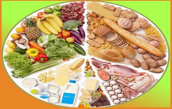 Питание при остеохондрозе у женщин