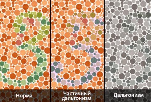 Автореферат и диссертация по медицине (14.00.08) на тему:аберрации оптической системы глаза при различных методах коррекции астигматизма у детей и подростков