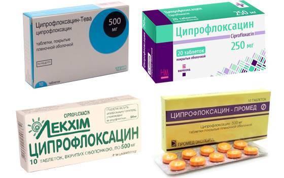 Ципрофлоксацин 250 и 500 мг, таблетки