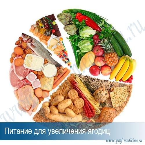 От каких продуктов растет попа: 13 суперфудов, питание для увеличения ягодиц девушки в домашних условиях