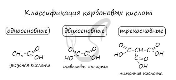 3.6. характерные химические свойства альдегидов, предельных карбоновых кислот, сложных эфиров.
