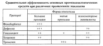 Денебол – инструкция по применению, аналоги, показания