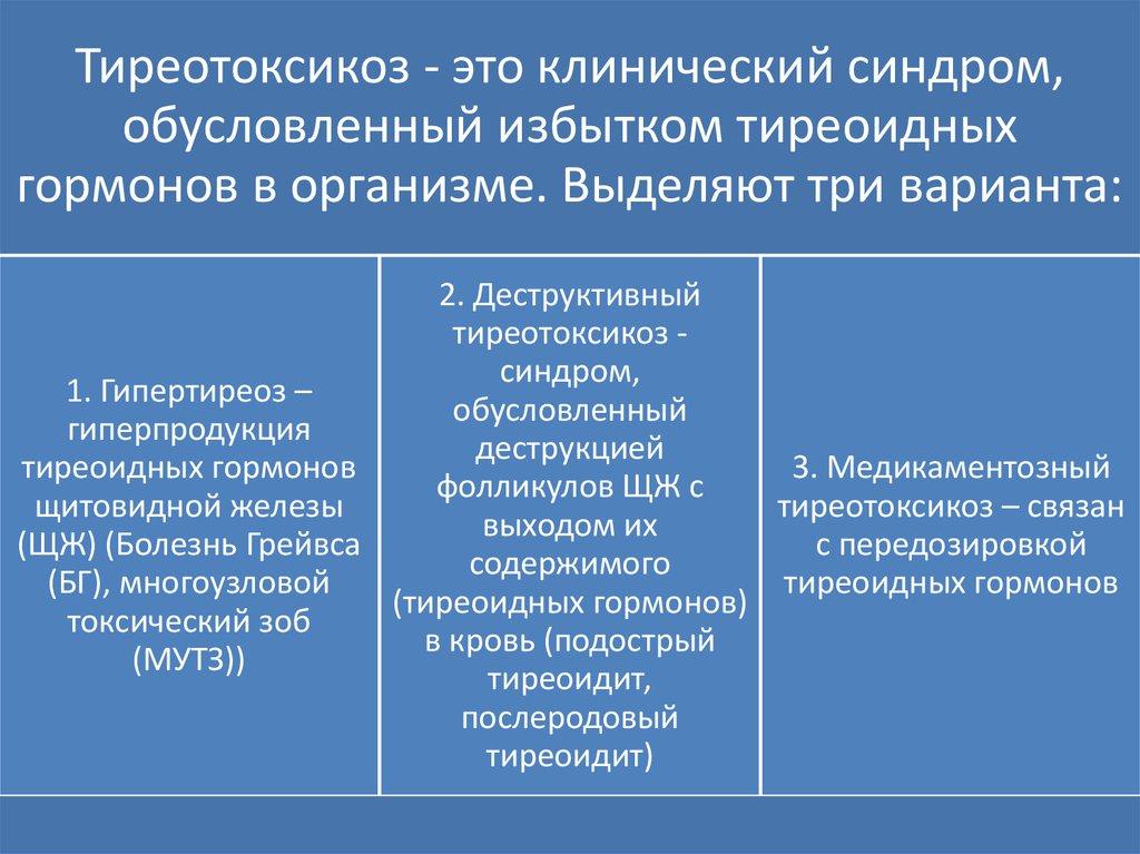 Тиреотоксикоз (гипертиреоз) - симптомы болезни, профилактика и лечение тиреотоксикоза (гипертиреоза), причины заболевания и его диагностика на eurolab