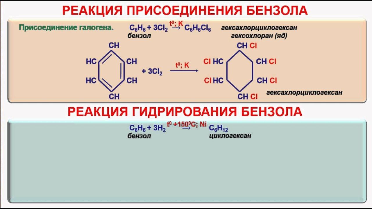 Химические свойства анилина | химия онлайн