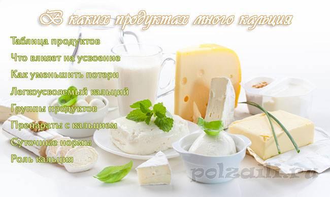 Продукты богатые кальцием и витамином д при заболевании костей