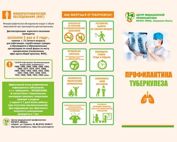 Для успешной борьбы с туберкулёзом нужны новые препараты