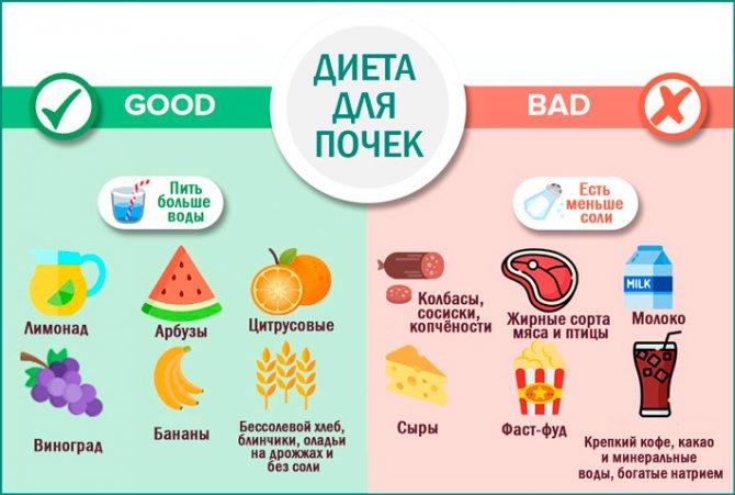 Диета Для Ребенка Б У. Самая эффективная диета для детей 7–10 лет с лишним весом, меню на неделю