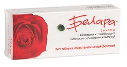 Мидиана: инструкция по применению, аналоги и отзывы, цены в аптеках россии