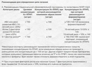Аторис: инструкция по применению и для чего он нужен, цена, отзывы, аналоги