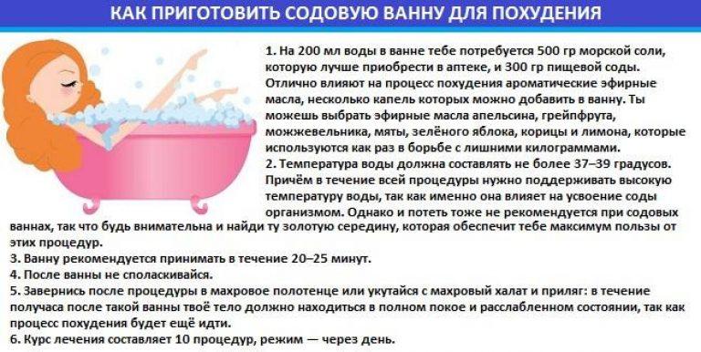 Рецепты для похудения на соде