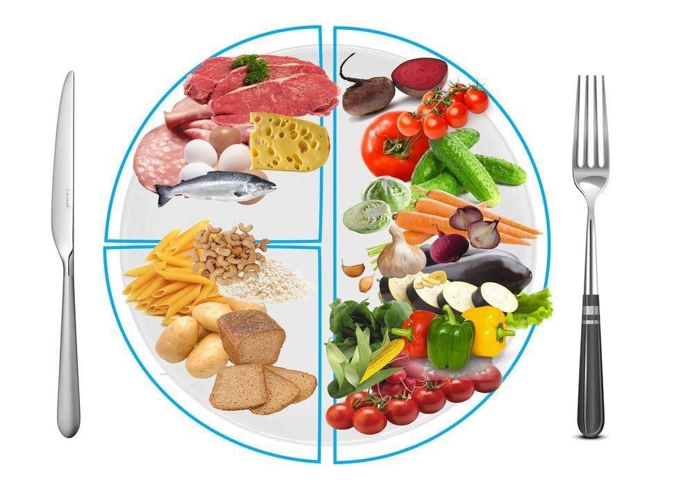 Мужская диета для похудения и сжигания жира с примерным меню