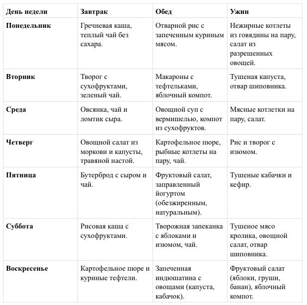 Диета противоаллергенная примерное меню