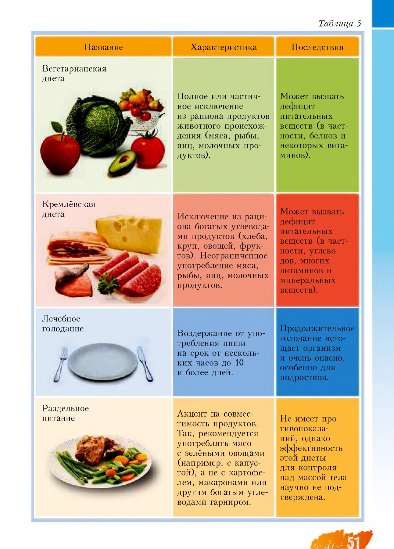 А вы знаете, чем кормить ребенка после рвоты (разрешенные продукты, правила питания)?