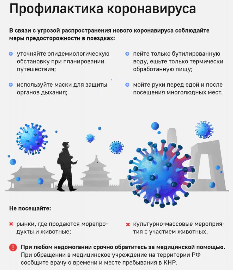 Аллергия на компьютер симптомы
