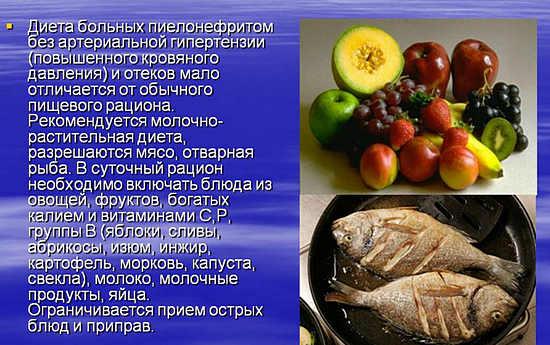 Как построить диету при пиелонефрите