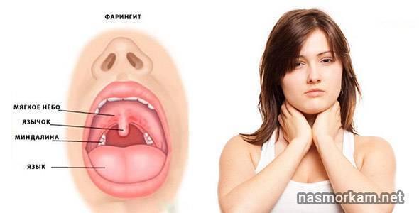 Что делать, если горло болит, больно глотать, температуры нет и отдает в уши