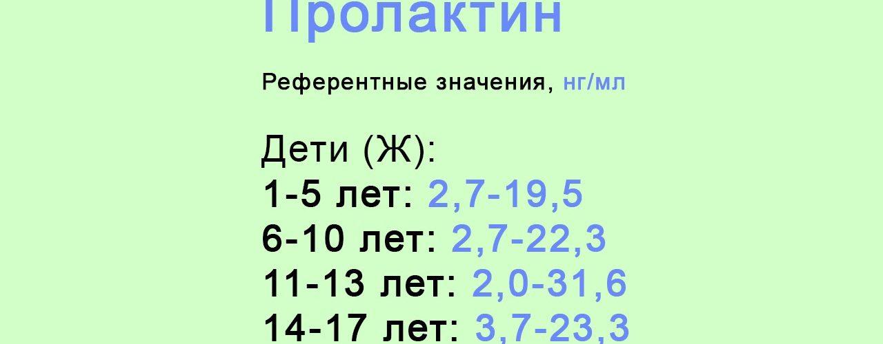 Пролактин — википедия с видео // wiki 2