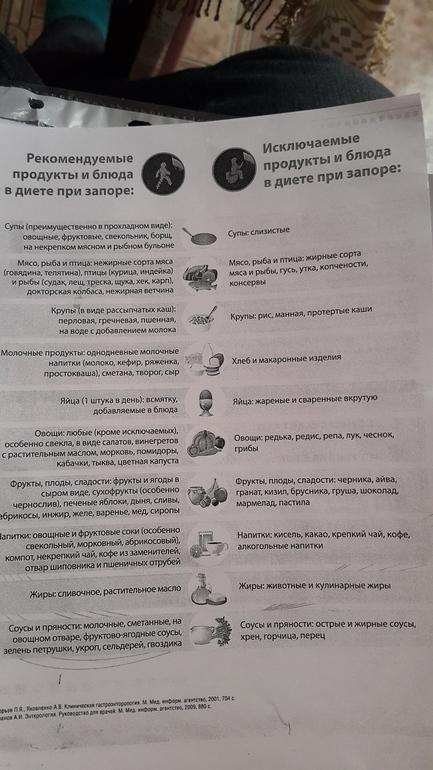 Диета при долихосигме: особенности питания и таблица с меню для детей и взрослых