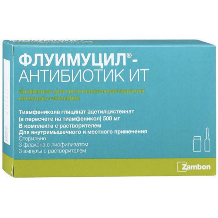 Флуимуцил-антибиотик ит – инструкция, применение для ингаляций, цена, отзывы