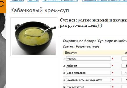 Кто такая татьяна малахова, и почему её «диета дружбы» работает?