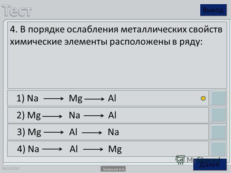 Алюминий (al)