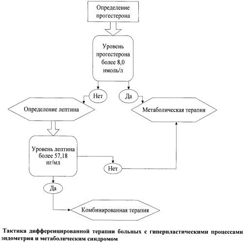Колестирамин (colestyramine)