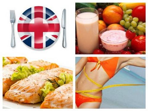 Английская диета на 21 день: меню, отзывы похудевших
