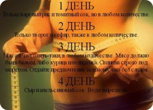 Диета балерин: как скинуть 4-5 кг за неделю без усилий, меню на каждый день