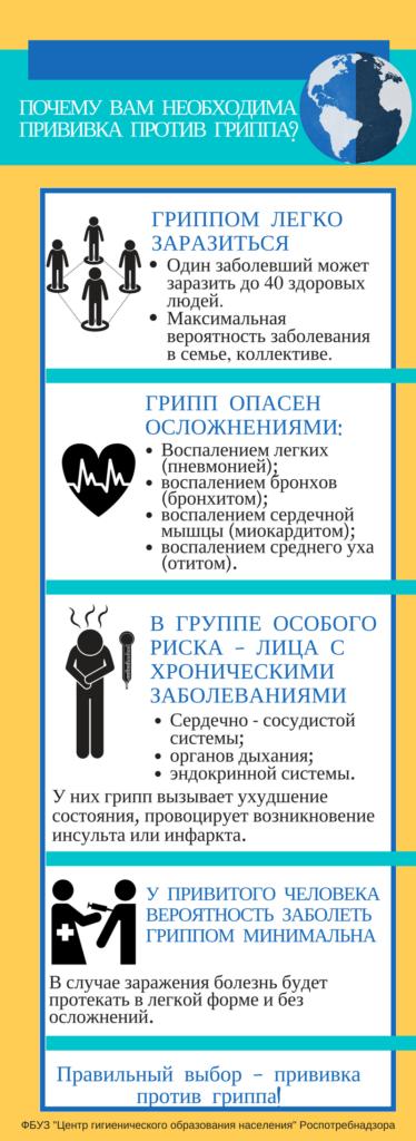 Послеоперационная пневмония: причины, профилактика и лечение