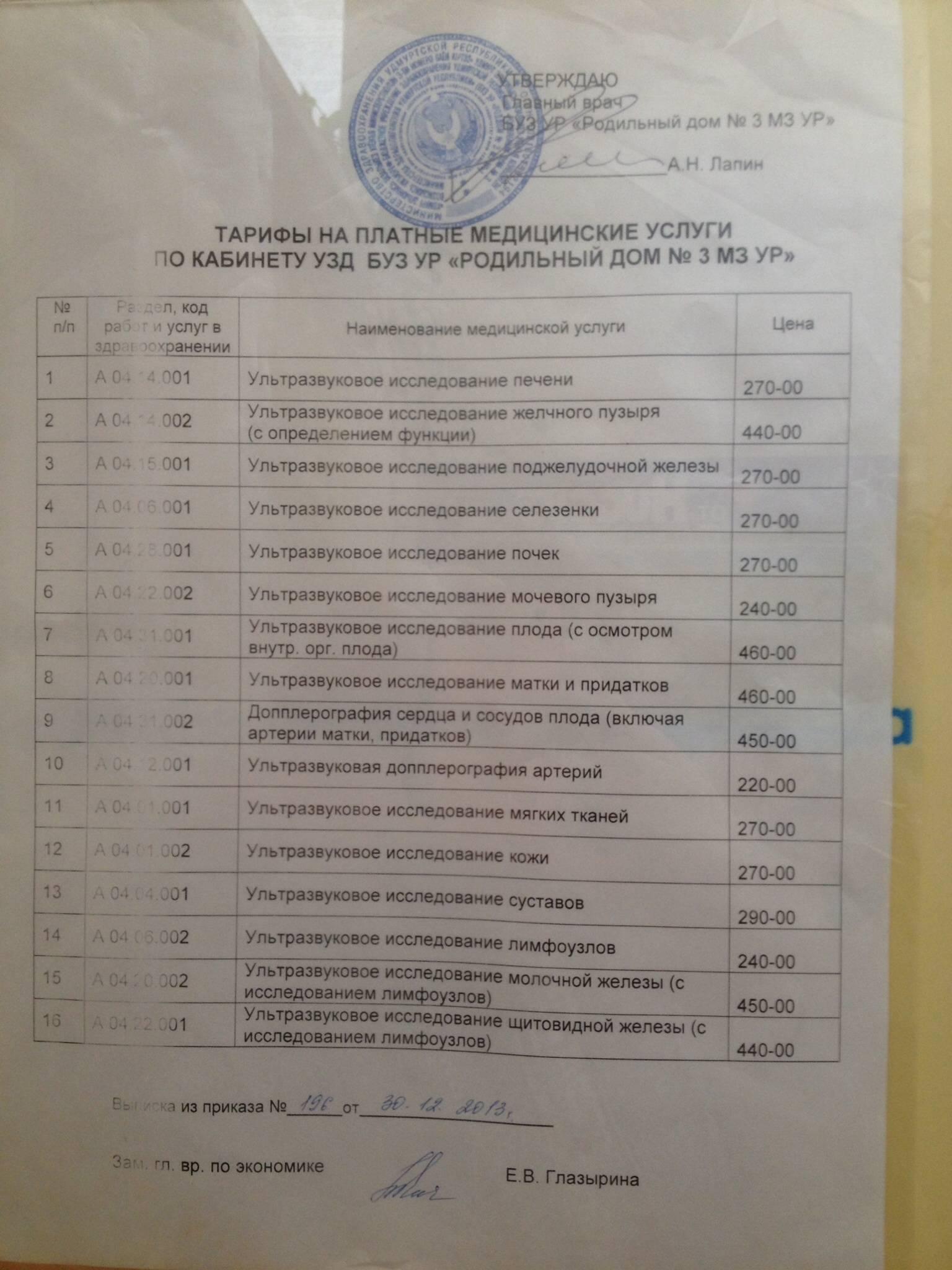 Загноилась прививка ((((( - запись пользователя елена&ко (optima) в сообществе здоровье новорожденных в категории прививки - babyblog.ru