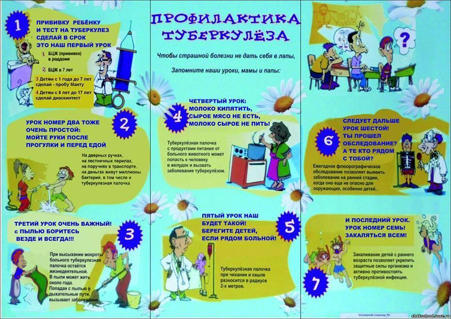 Таблетки для профилактики туберкулеза у детей и взрослых