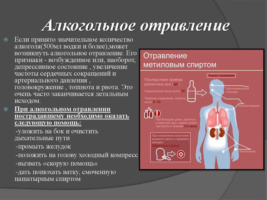 Отравление алкоголем – симптомы, первая помощь, лечение, последствия