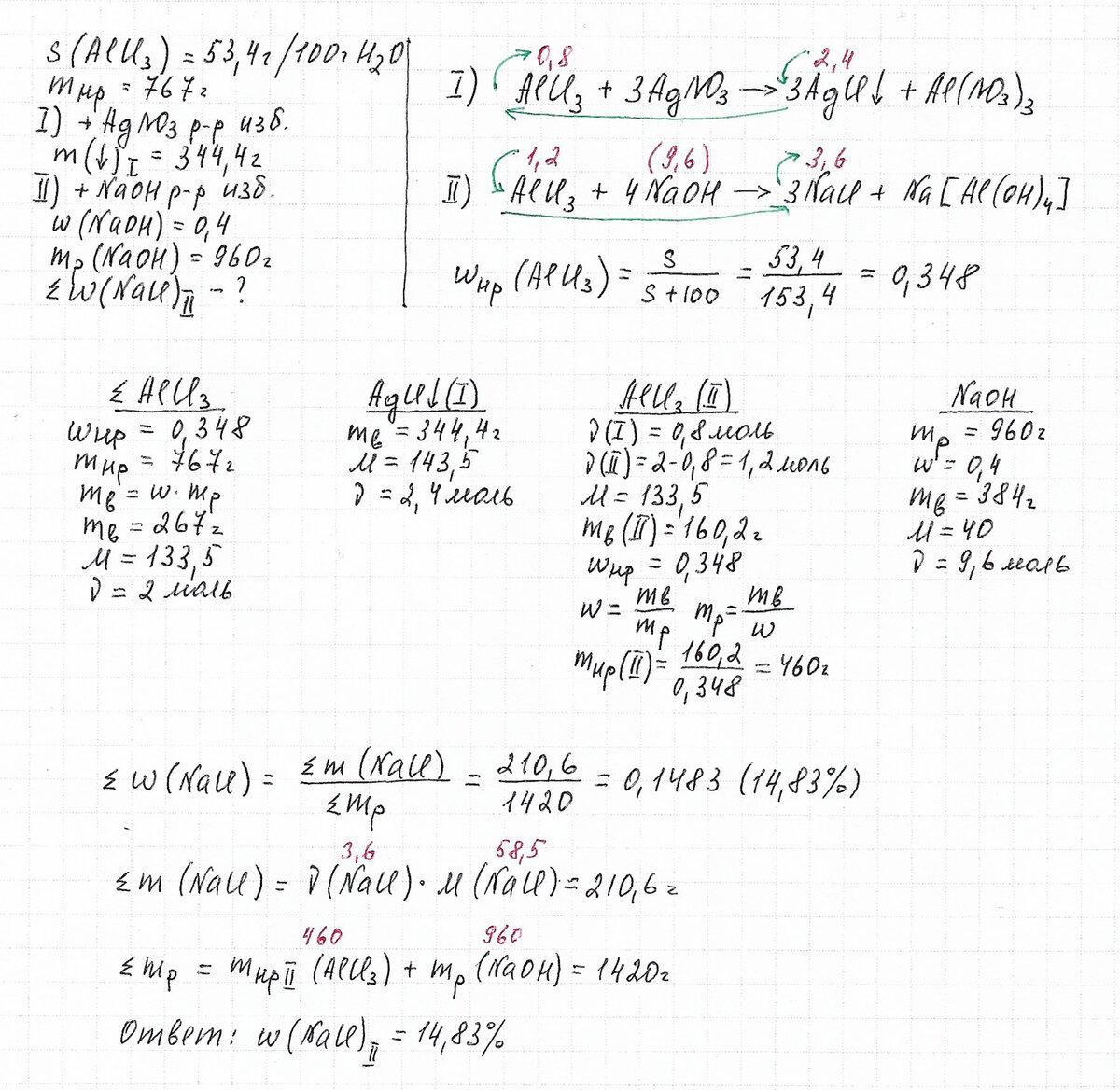 2.2.3. характерные химические свойства алюминия.