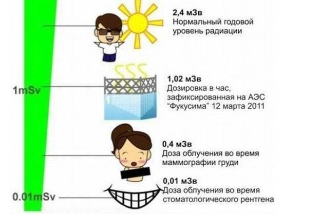 Kak-pravilno-pitatsya-pri-gepatite-s - запись пользователя анюта (id779350) в сообществе здоровье новорожденных в категории прививки - babyblog.ru